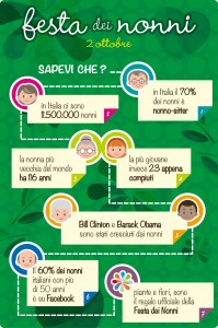 Festa dei Nonni Infografica[83]